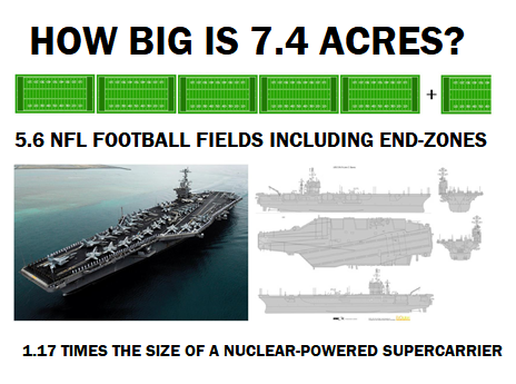 how-big-is-7.4-acres